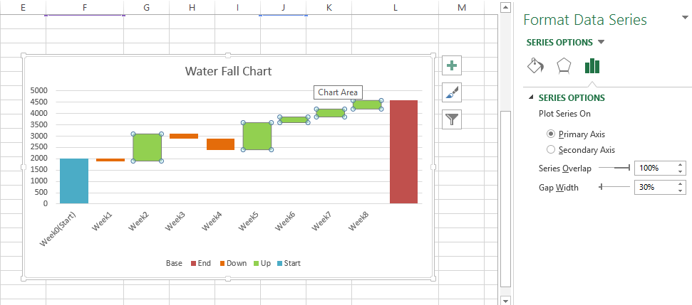 how to make a simple waterfall chart in excel