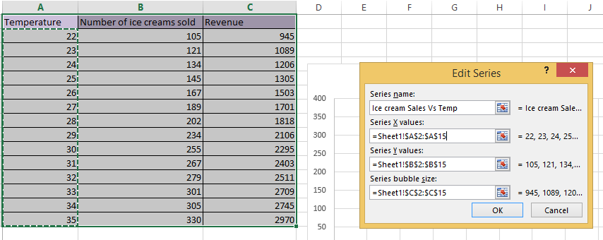 excel bubble chart 3 bubble chart in excel