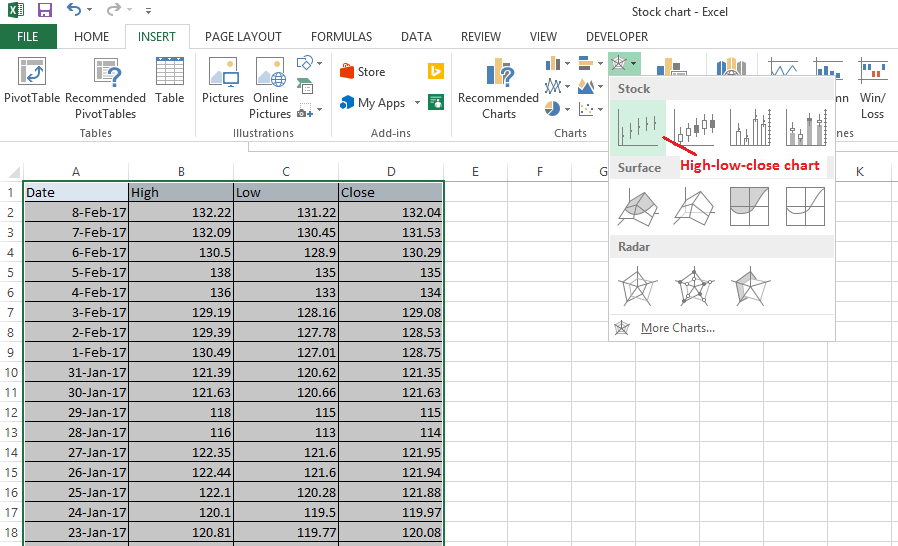 stock chart in excel 1