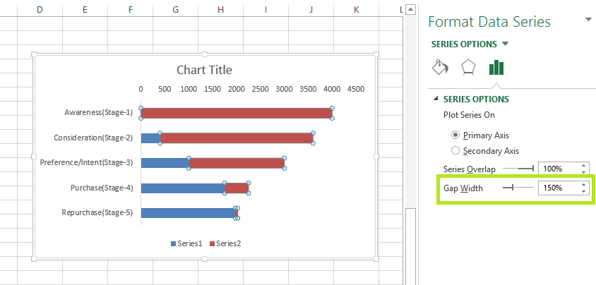 funnel chart in excel 4