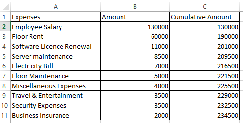 pareto chart in excel 4