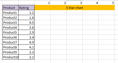star rating in excel excel star rating 1
