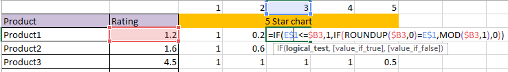 star rating in excel excel star rating 2