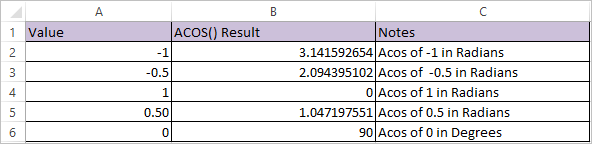 ACOS Function in Excel 2