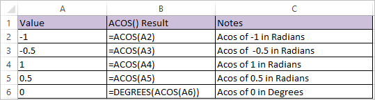 ACOS Function in Excel 1