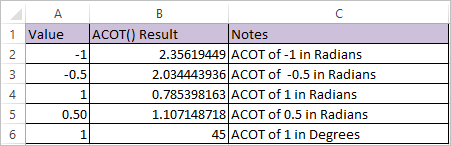 ACOT Function in Excel 2