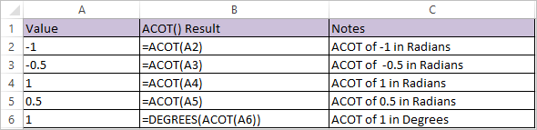 ACOT Function in Excel 1