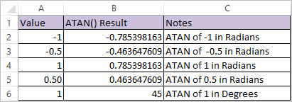 ATAN Function in Excel 2