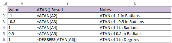 ATAN Function in Excel