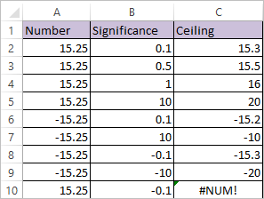 CEILING Function in Excel 2