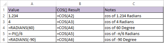 COS Function in Excel 1