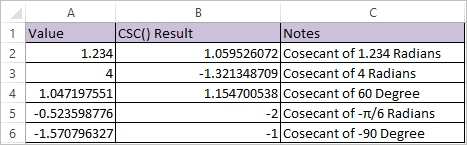CSC Function in Excel 2