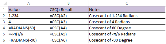 CSC Function in Excel 1