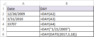 DAY Function in Excel 1