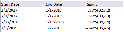 days function in excel 1