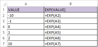 Exponential Function in Excel EXP 1