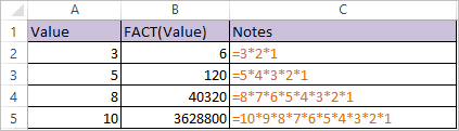 FACT FUNCTION IN EXCEL 2