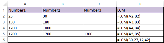 LCM Function in Excel 1