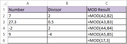MOD Function in Excel 1