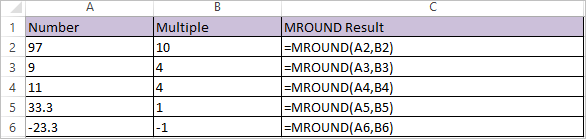 MROUND Function in Excel 1