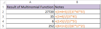 MULTINOMIAL Function in Excel 2