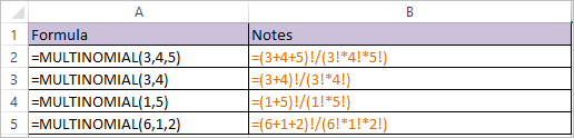 MULTINOMIAL Function in Excel 1