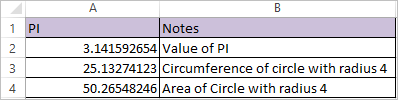 pi function in Excel 2
