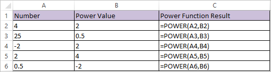 POWER Function in Excel 1