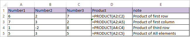PRODUCT Function in Excel 1