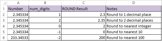 ROUND Function in Excel 2