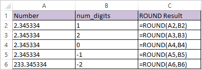 ROUND Function in Excel 1