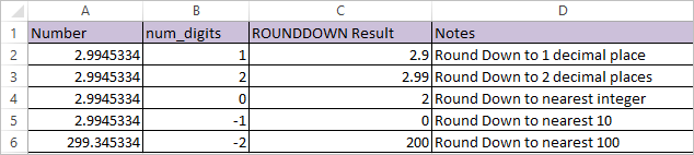 ROUNDDOWN FUNCTION IN EXCEL 2