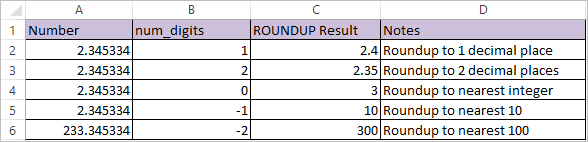 ROUNDUP Function in Excel 2