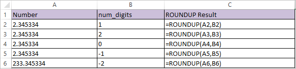 ROUNDUP Function in Excel 1