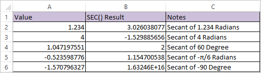 SEC Function in Excel 2