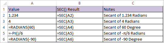 SEC Function in Excel 1
