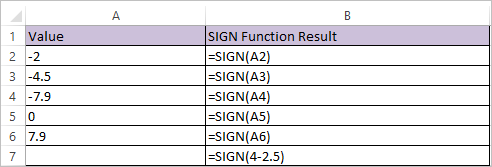 SIGN Function in Excel 1