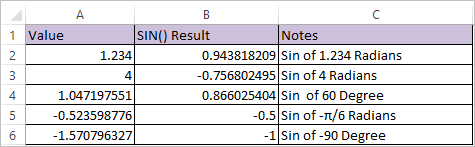 SIN Function in Excel 2