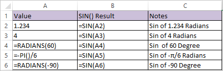 SIN Function in Excel 1