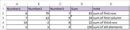 SUM Function in Excel 2