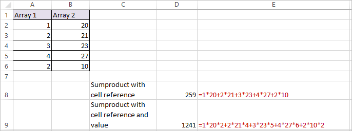 SUMPRODUCT Function in Excel 2