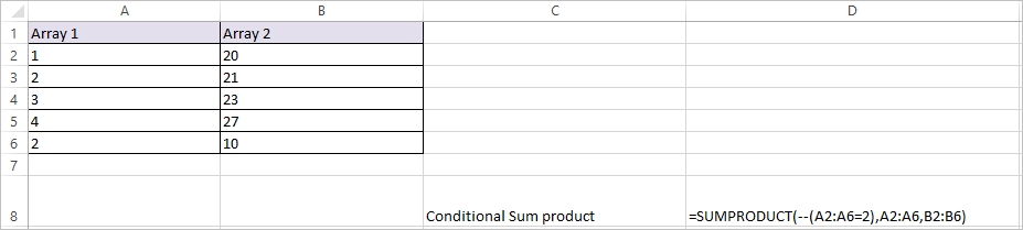 SUMPRODUCT Function in Excel 3