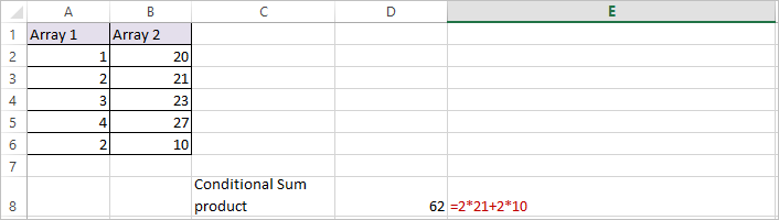 SUMPRODUCT Function in Excel 4