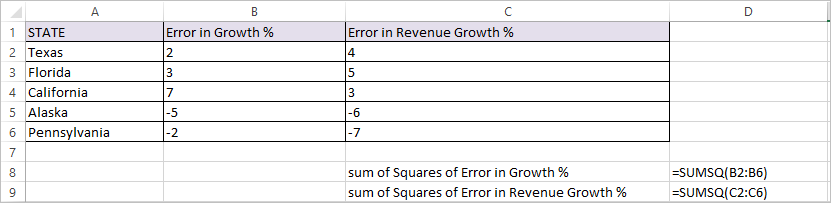 SUMSQ Function in Excel 1