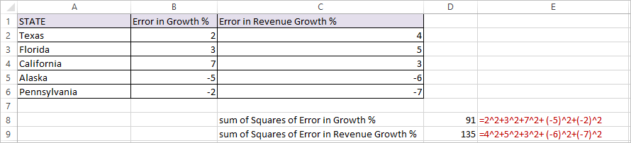SUMSQ Function in Excel 2