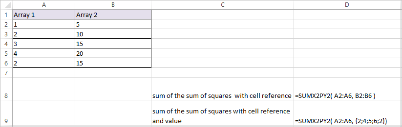 SUMX2PY2 Function in Excel 2