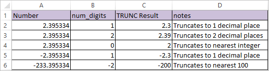 TRUNC FUNCTION IN EXCEL 2