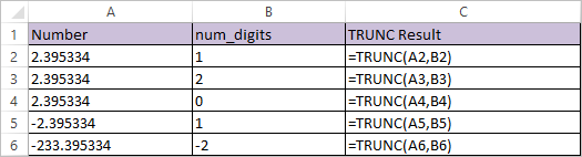 TRUNC FUNCTION IN EXCEL 1