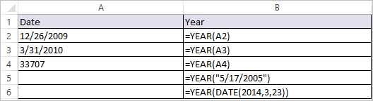 year function in excel 1