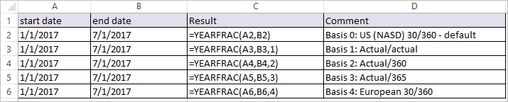 YEARFRAC FUNCTION IN EXCEL 2